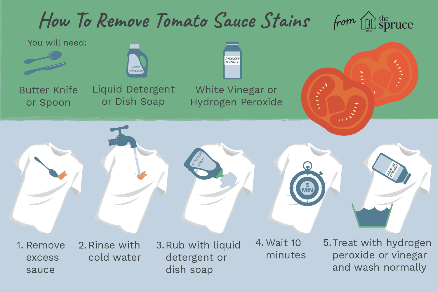 how do you get tomato sauce stains out of plastic