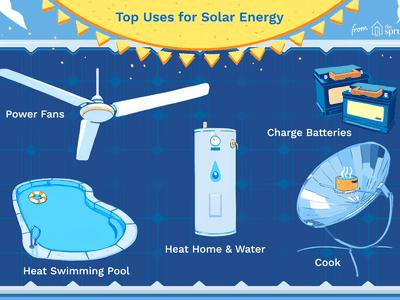 Uses for solar energy illustration