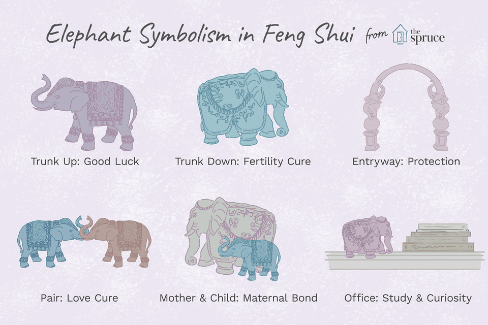 elefantes en feng shui