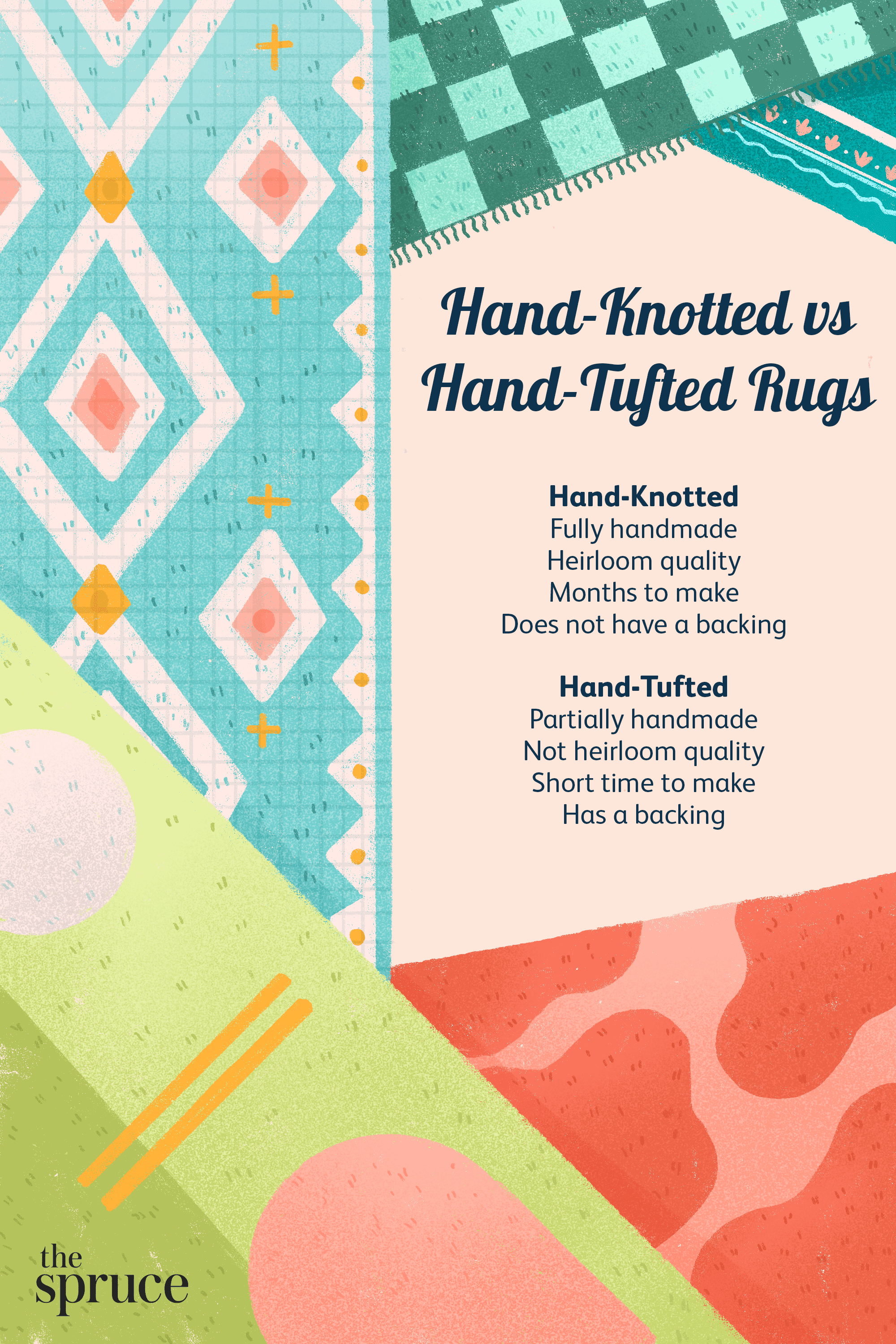 Hand-Knotted vs Hand-Tufted Rugs