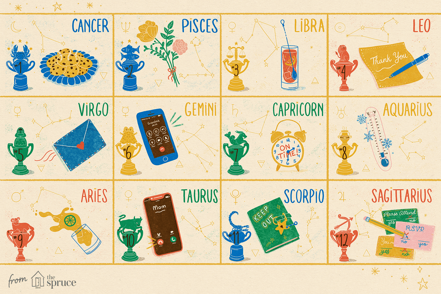 Ranking The Zodiac Signs Based On How Polite They Are