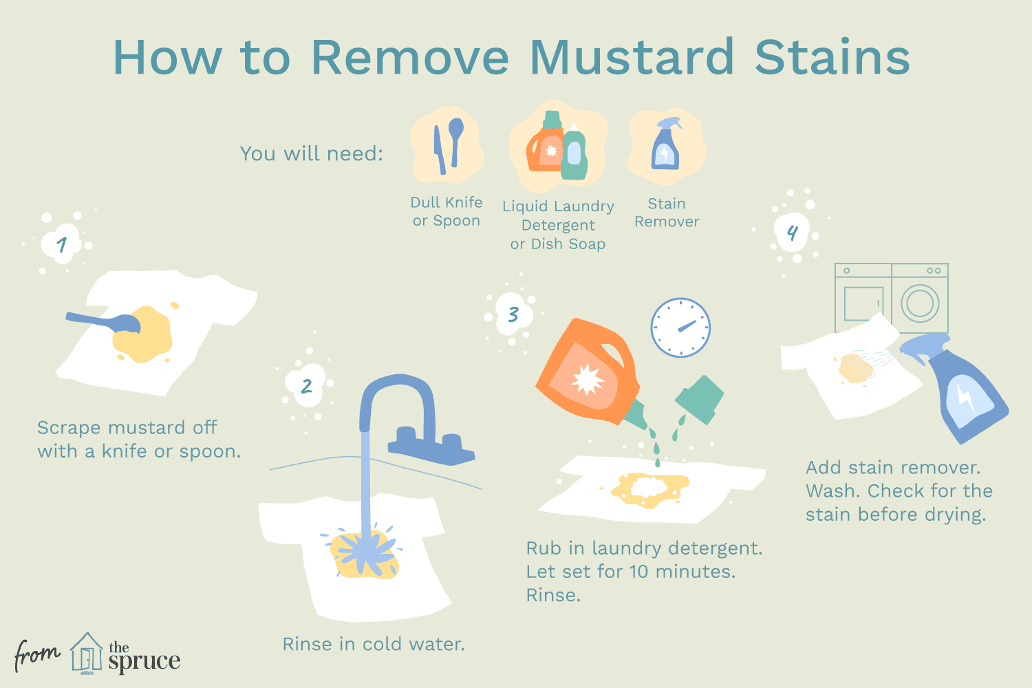how to get yellow stains out of vintage clothes