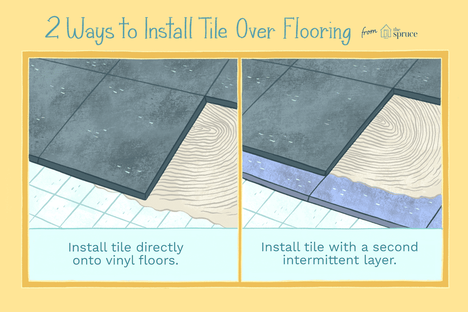 tile over flooring illustration