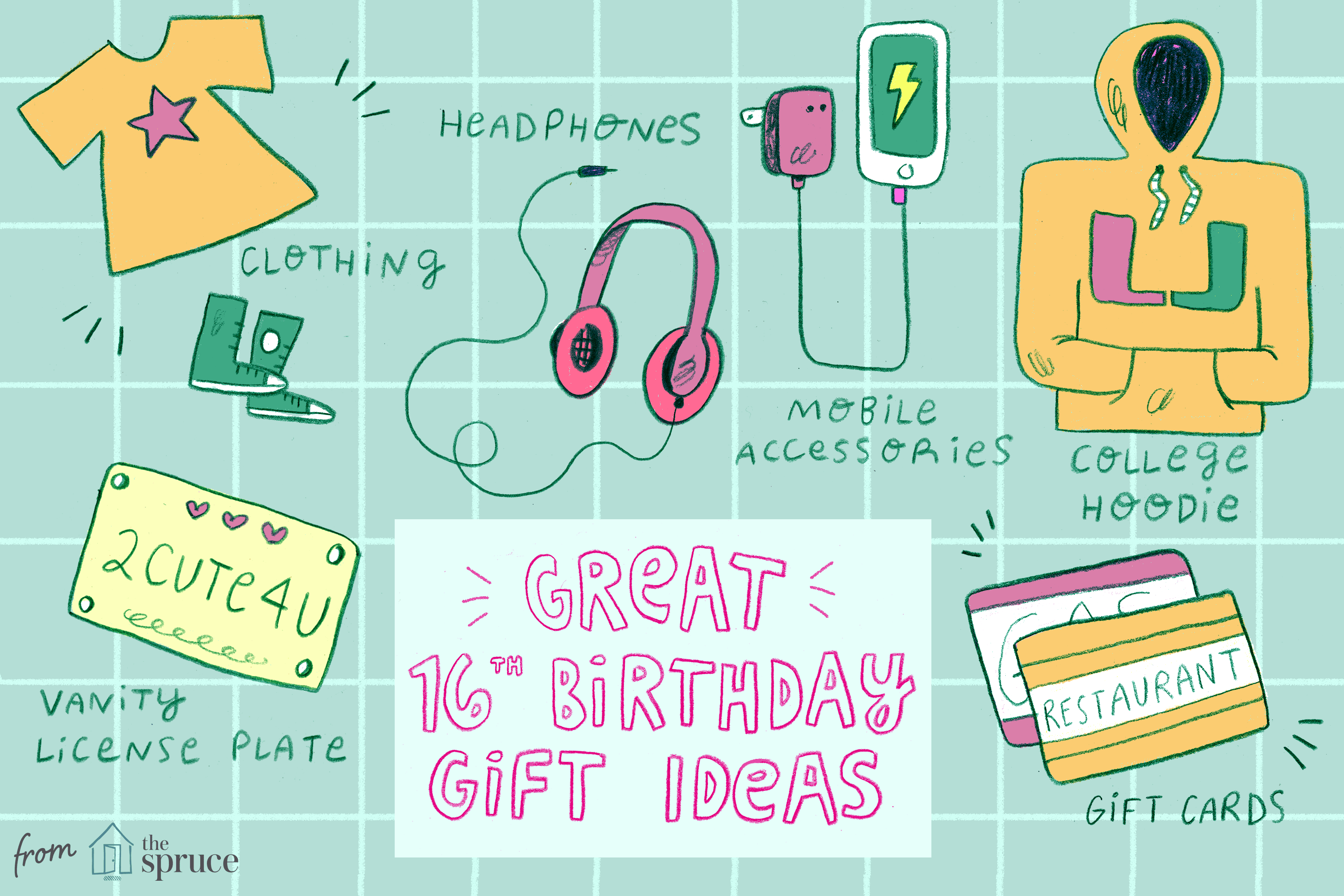 sweet 16 birthday gift ideas 20 Awesome Ideas for 16th Birthday Gifts sweet 16 birthday gift ideas
