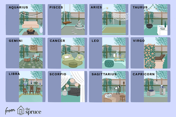 each zodiac sign's outdoor space illustration