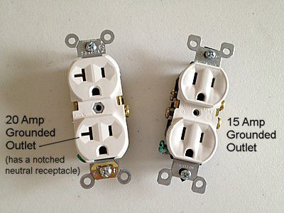 Connecting an electrical outlet receptable 120 volt outlets are most commonly found in the 15 amp variety using 14 gauge wire but also come in a 20 amp version for heavier circuit loads using 12 greentooth Gallery