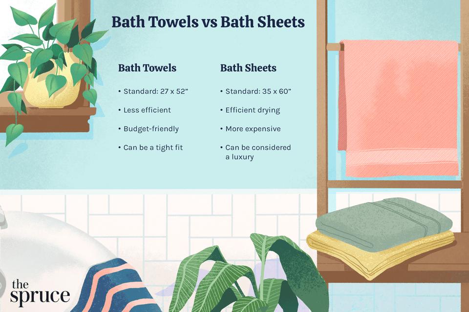 Bath Towels vs Bath Sheets
