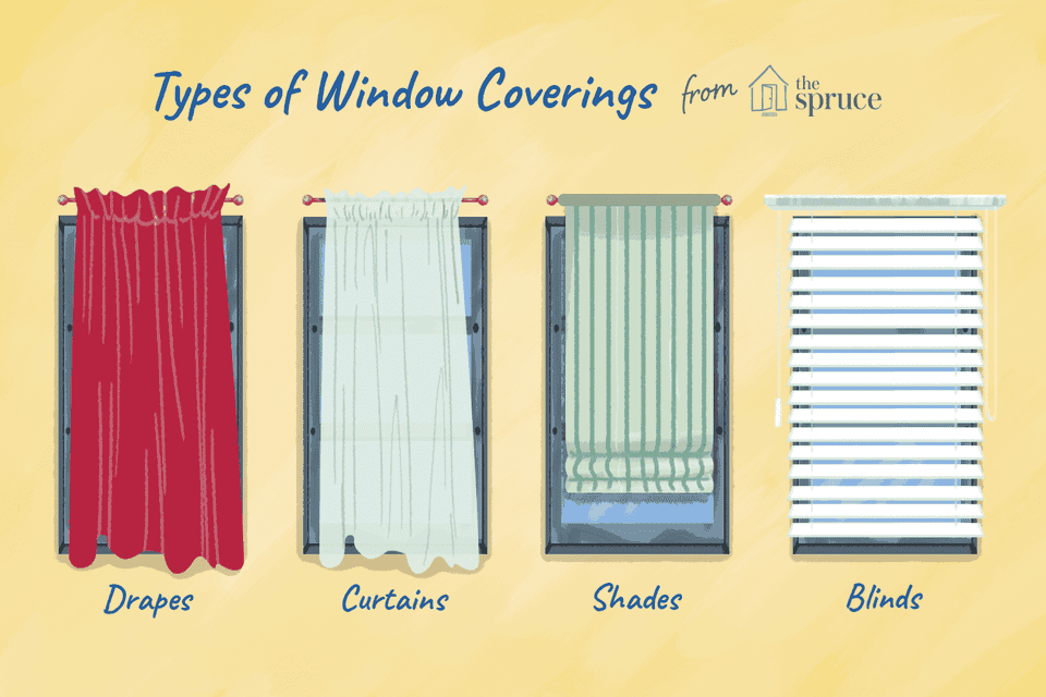 drapes, curtains, shades, and blinds