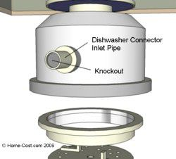 Dishwasher inlet connection pipe