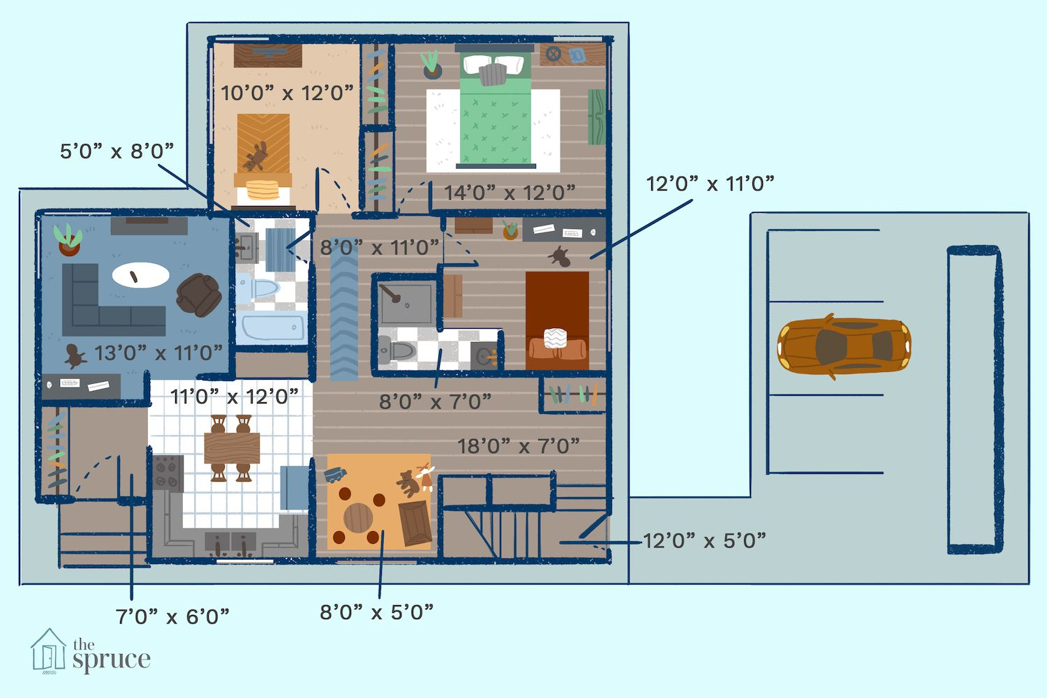Free Small House Plans for Remodeling Older Homes