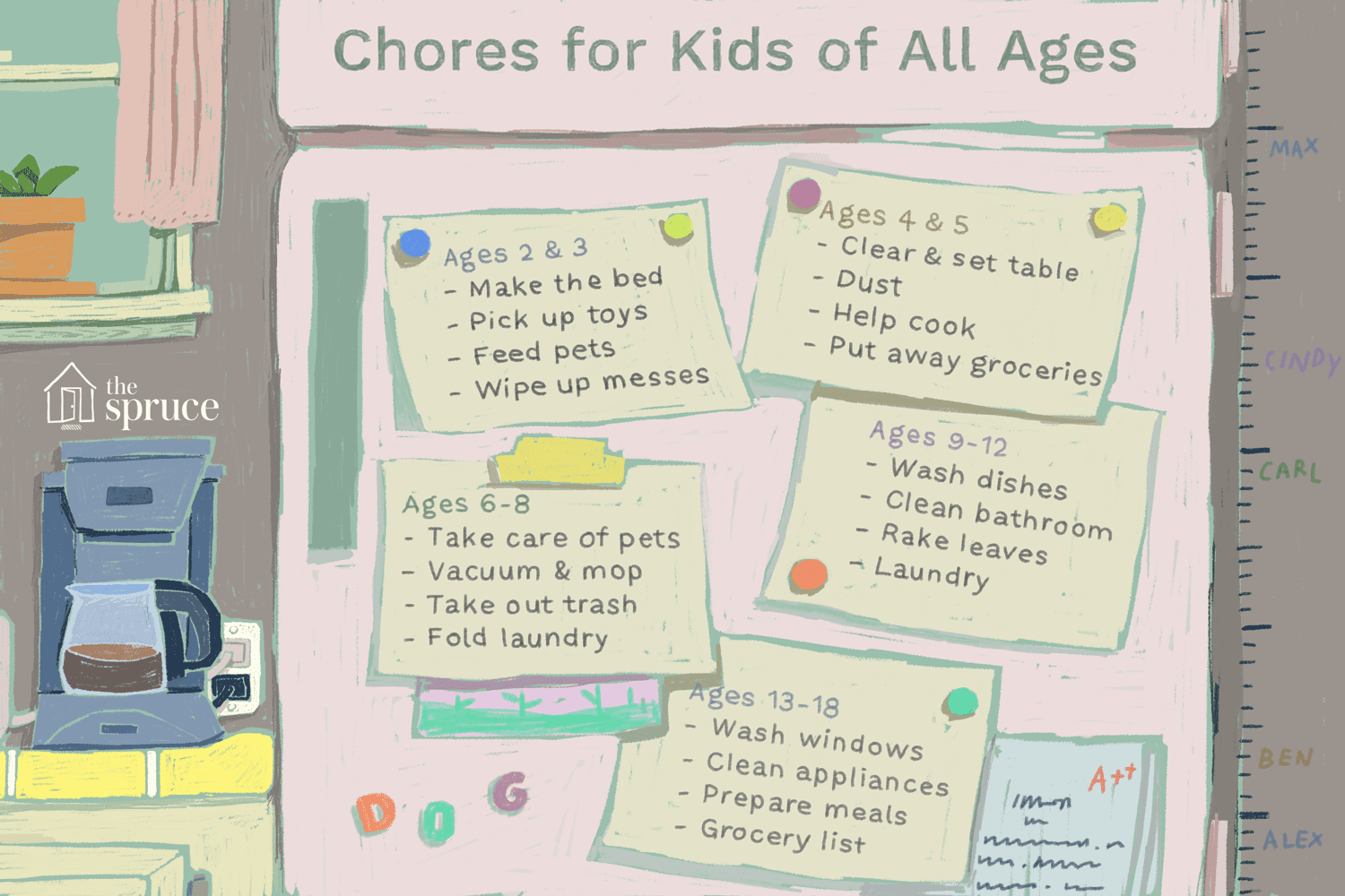 A List of Age Appropriate Chores for Kids 2-18