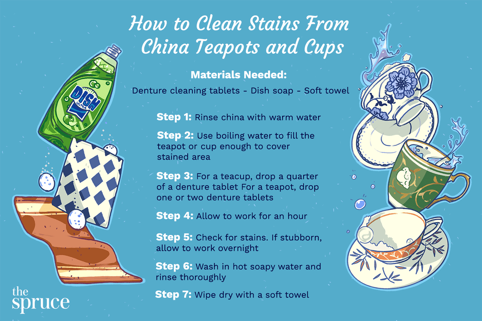 How to Clean Stains From China Teapots and Cups