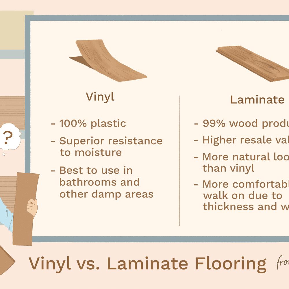 Laminate Flooring A Comparison