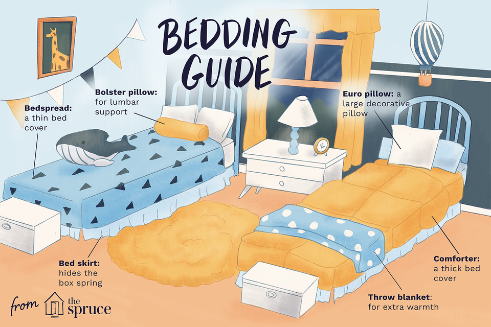 Guide to types of bedding