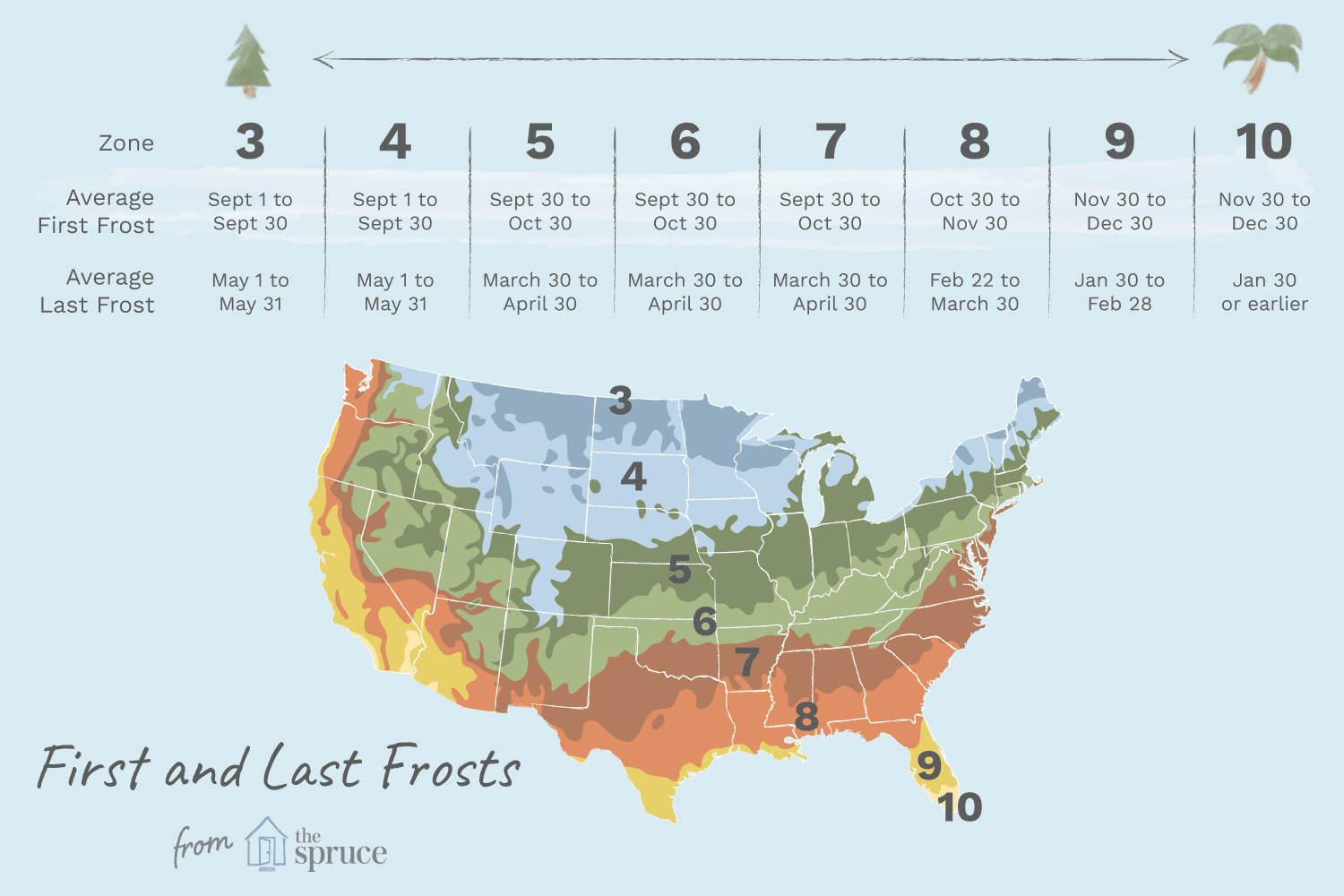 First And Last Frost Dates By Usda Zone,Red Best Bmx Color Combinations