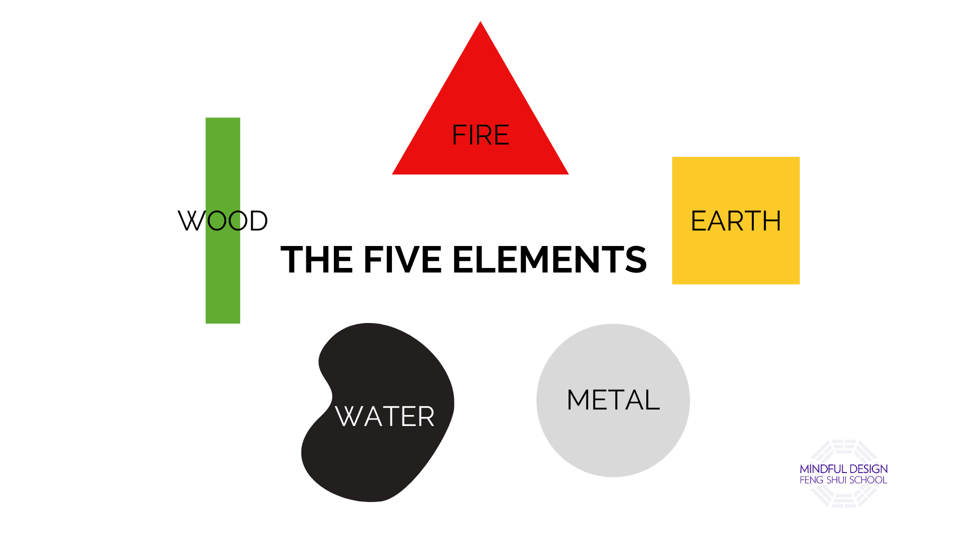 the five elements of earth, metal, water, wood and fire