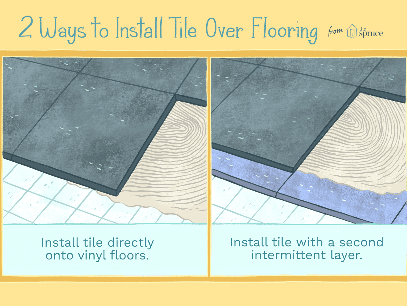 How To Install Tile Over Vinyl Or Linoleum Flooring