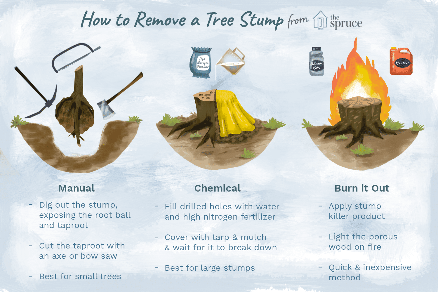 Remove A Tree Stump Without Grinder