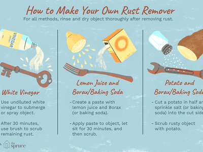 Homemade Rust Remover Recipes