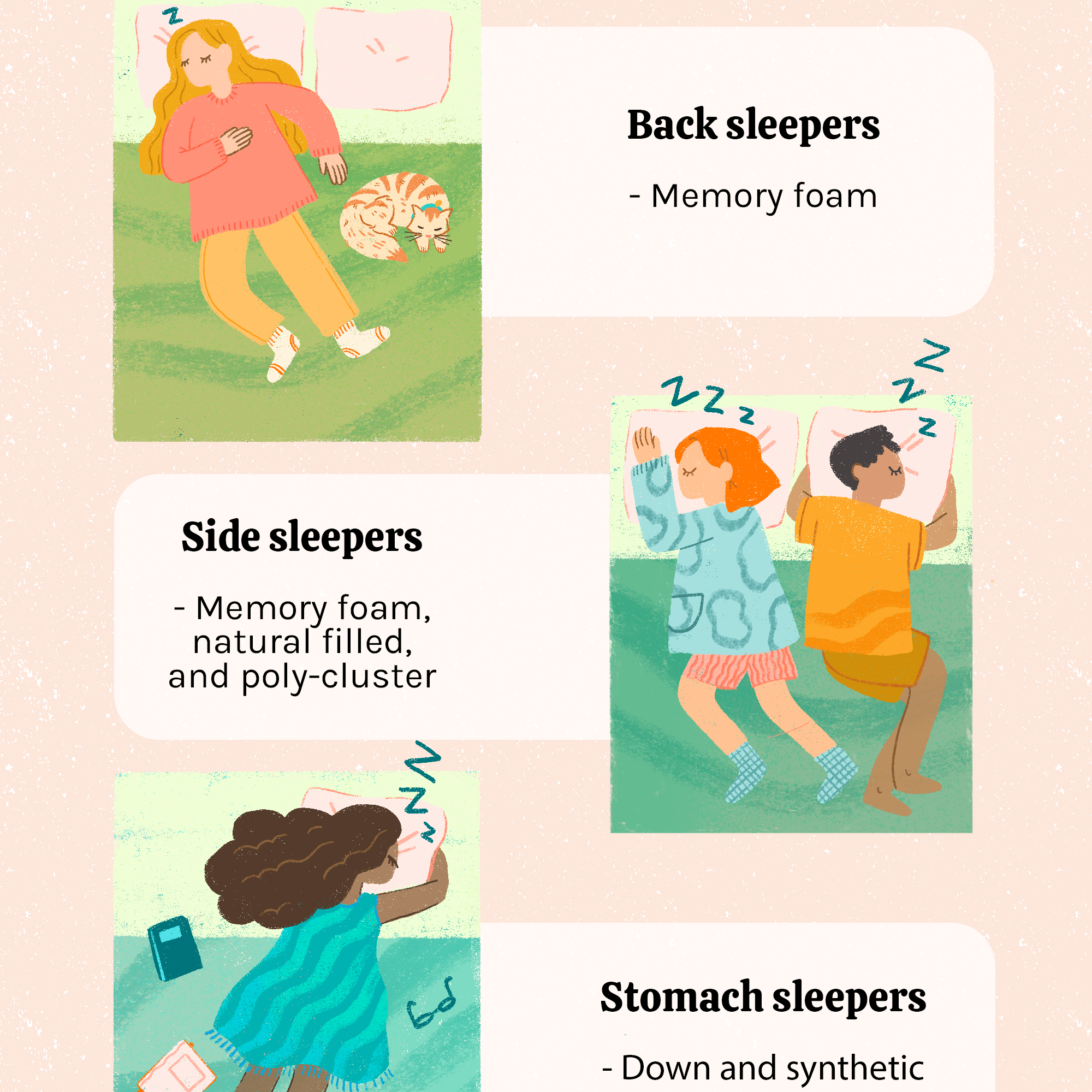 Bed Type Recommendations for Sleeping Positions