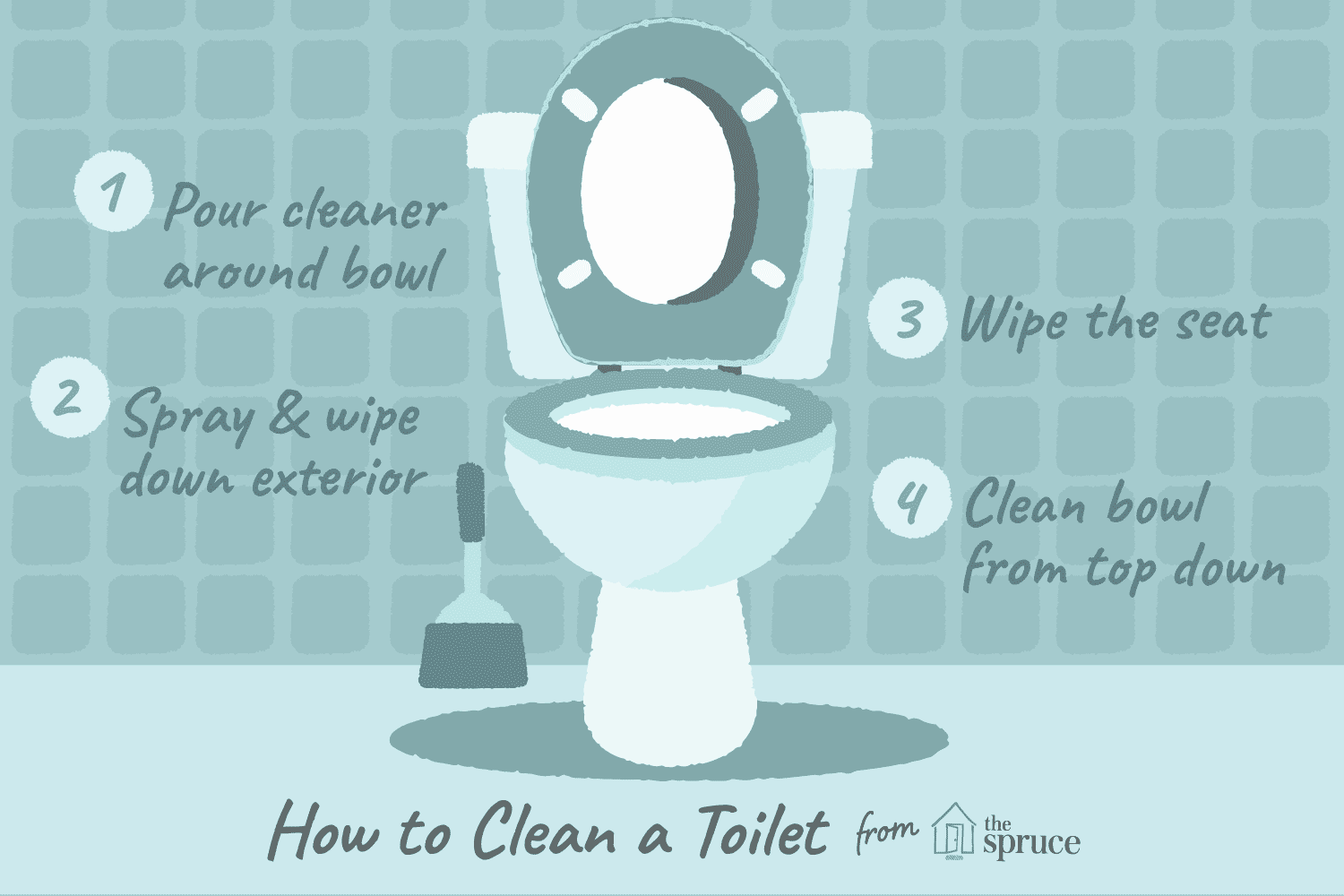 Groovy How To Properly Clean A Toilet Inzonedesignstudio Interior Chair Design Inzonedesignstudiocom