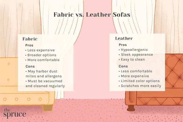 Fabric vs. Leather Sofas: a comparison