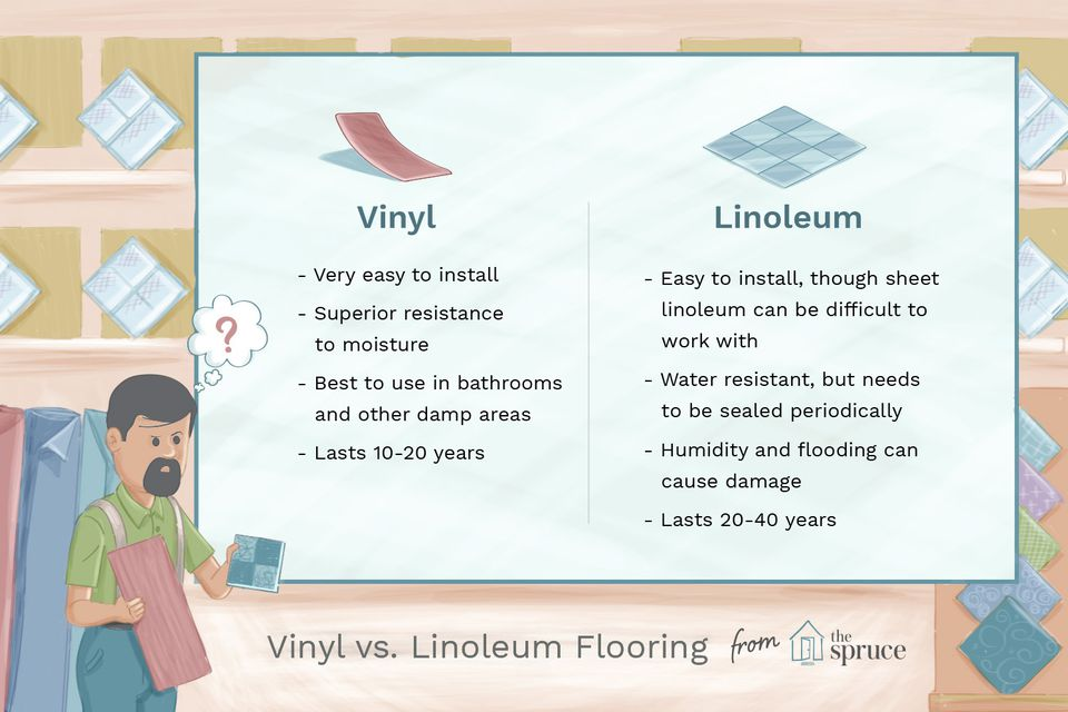 A chart depicting vinyl vs linoleum flooring