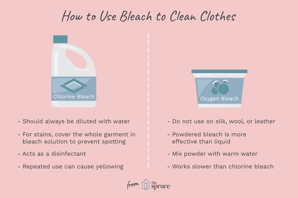 How to use bleach on clothes