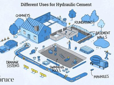Different Uses for Hydraulic Cement