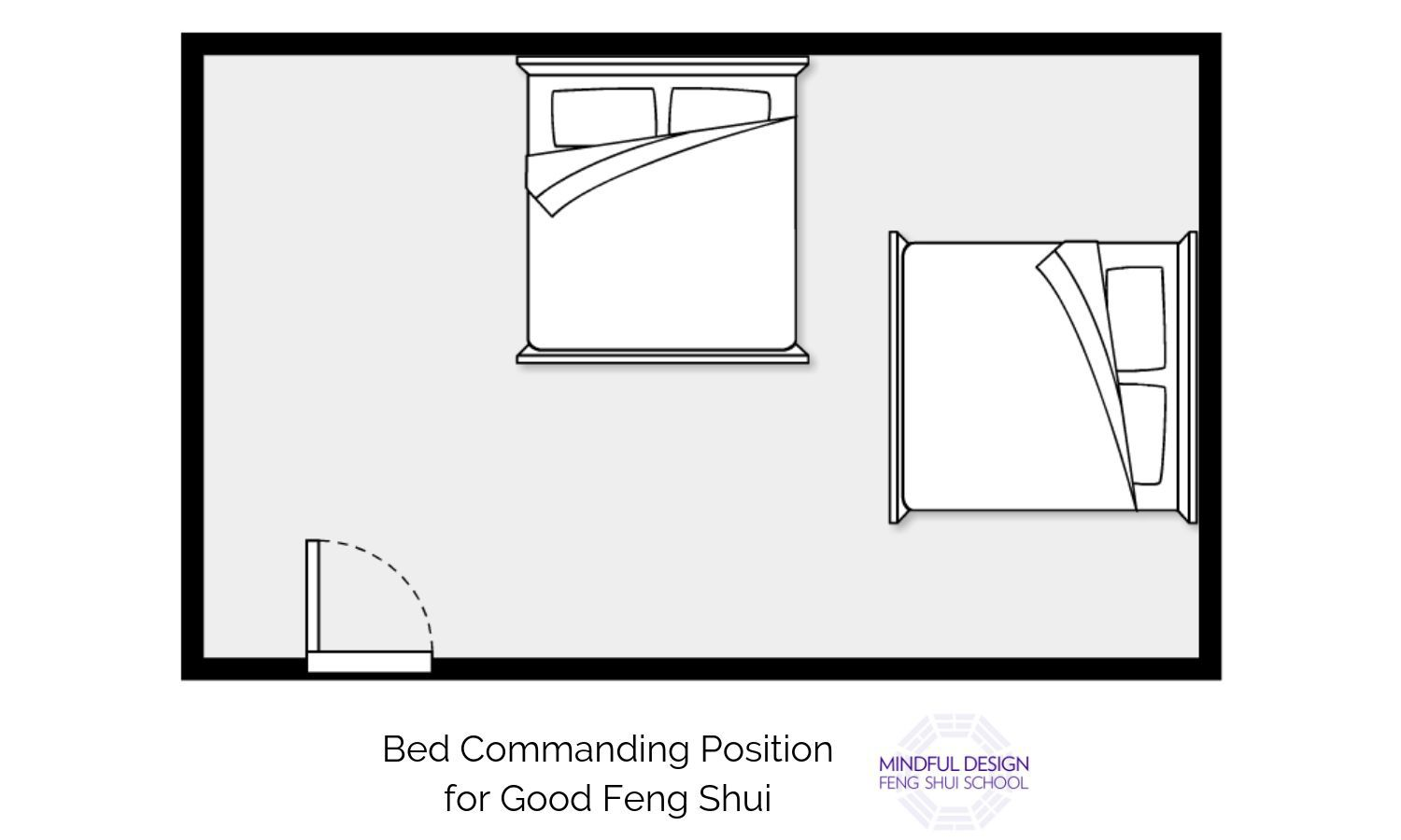 bed commanding position diagram for good feng shui