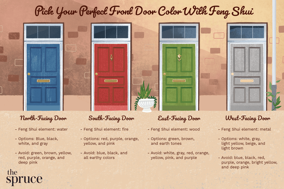 Pick Your Perfect Front Door With Feng Shui