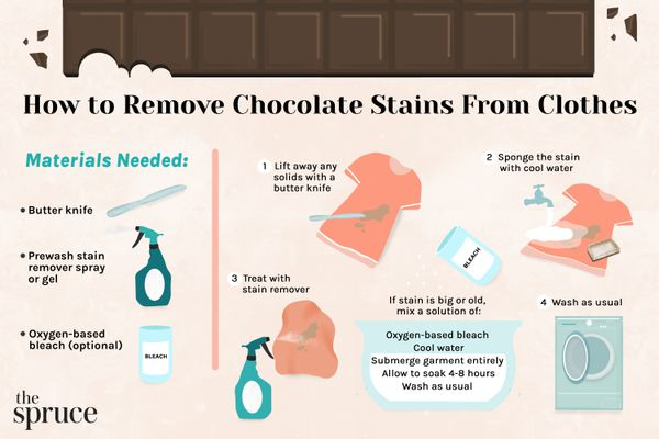 How to Remove Chocolate Stains From Clothes