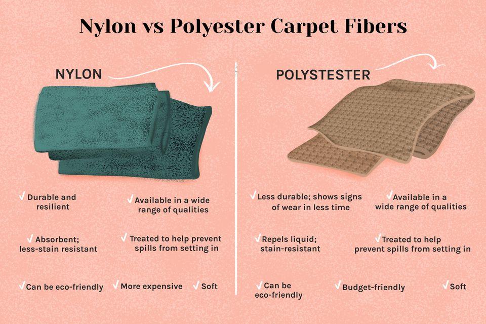 Nylon vs Polyester Carpet Fibers