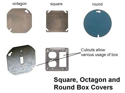 Diffe Shapes Of Electrical Box Covers