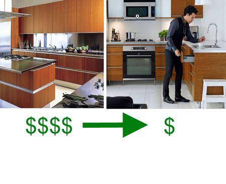 European Kitchen Cabinets Snaidero Vs