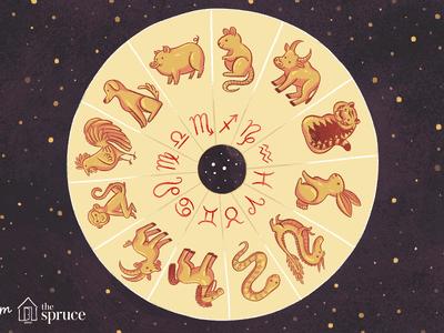Illustration of Chinese zodiacs