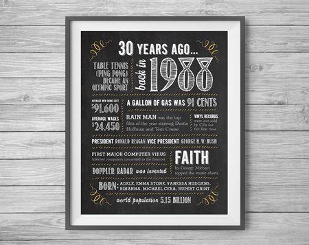 30th Birthday Sign Ideas