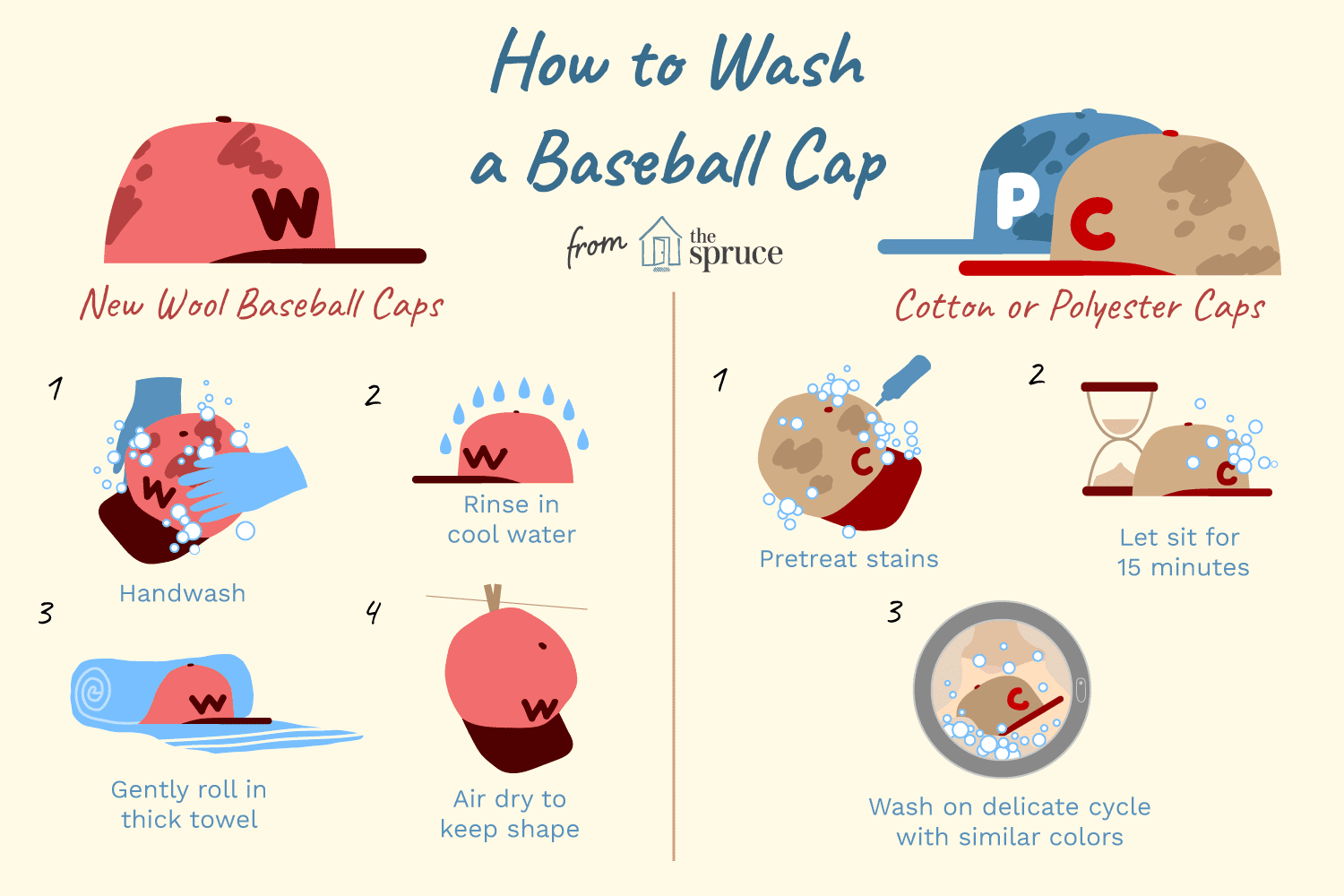How to Wash Every Type of Baseball Cap e192b861df94