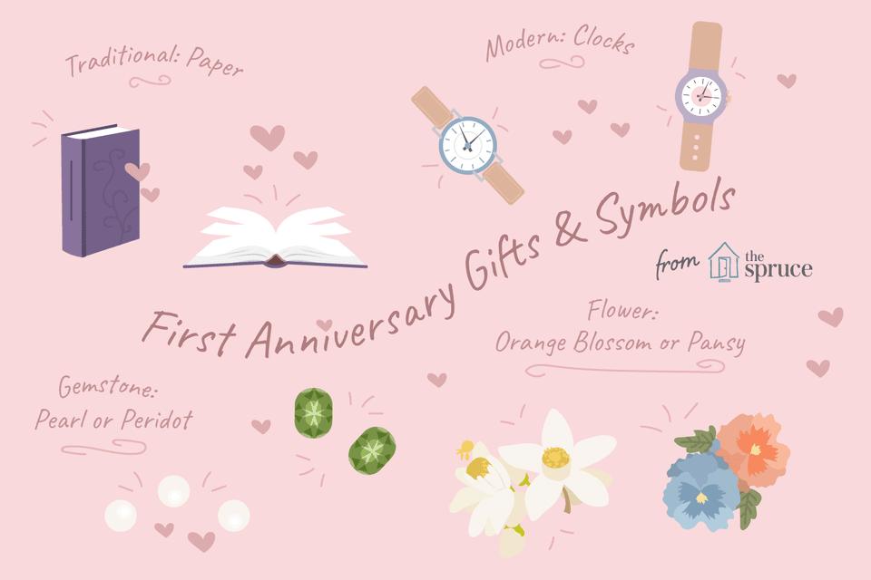 1st Year Wedding Anniversary Ideas: 1st Wedding Anniversary