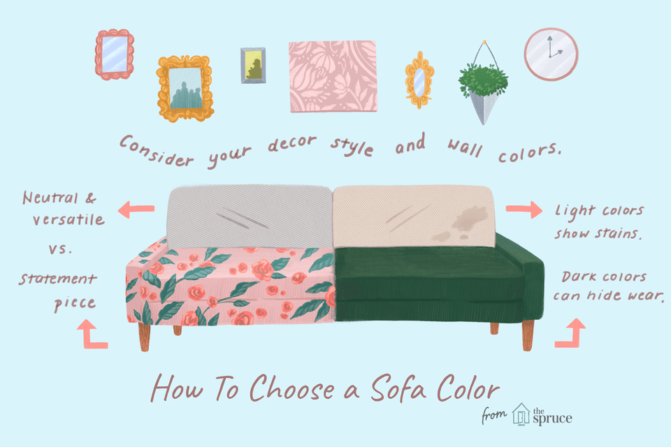 choose a sofa color