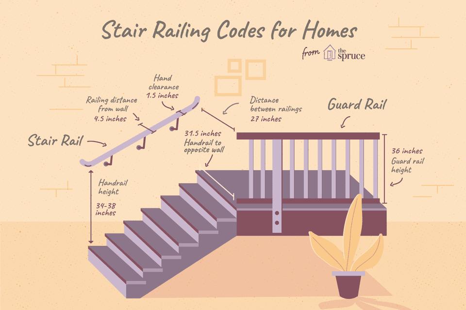 Stair Railing Building Code Summarized