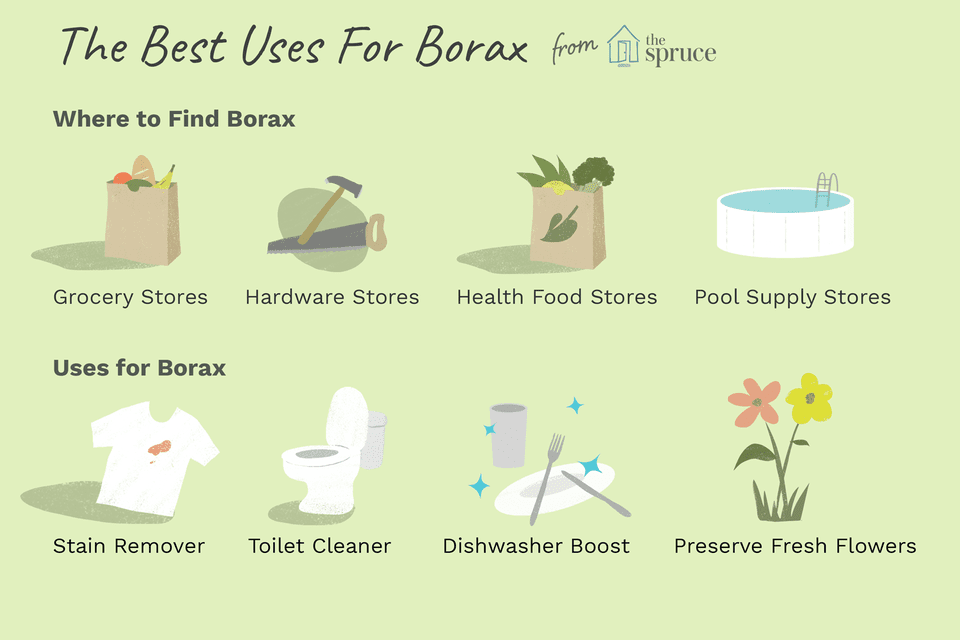 best uses for borax