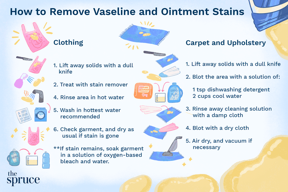 How to Remove Vaseline and Ointment Stains