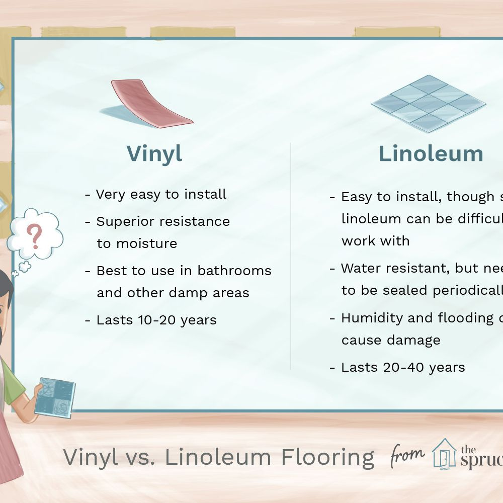 Vinyl Vs Linoleum Flooring What S The Difference