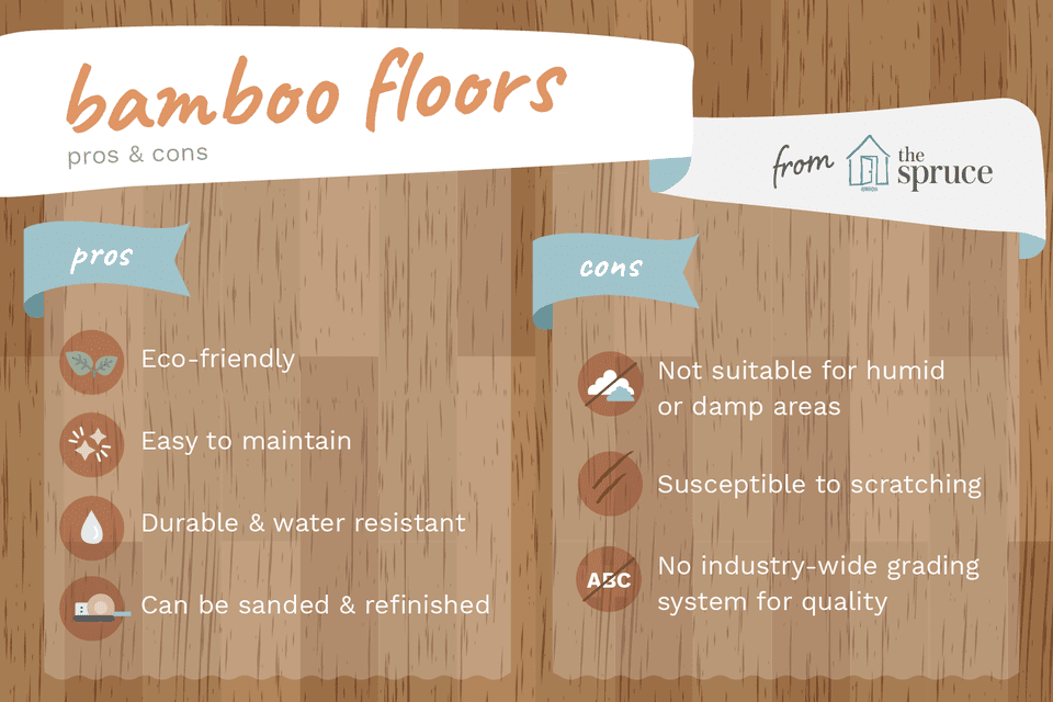 Illustration depicting pros and cons of bamboo floors