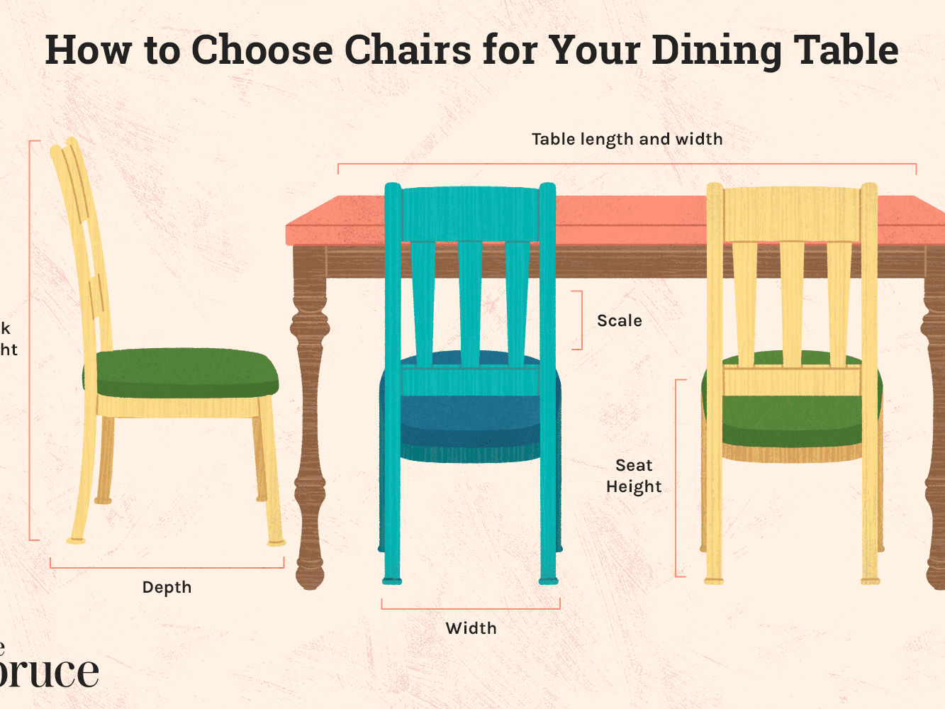 How To Choose Chairs For Your Dining Table, Dining Room Chair Seat Dimensions