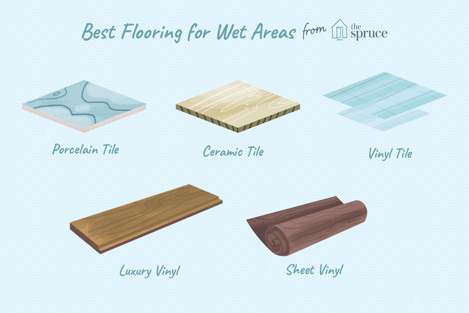 Best Flooring For Wet Areas