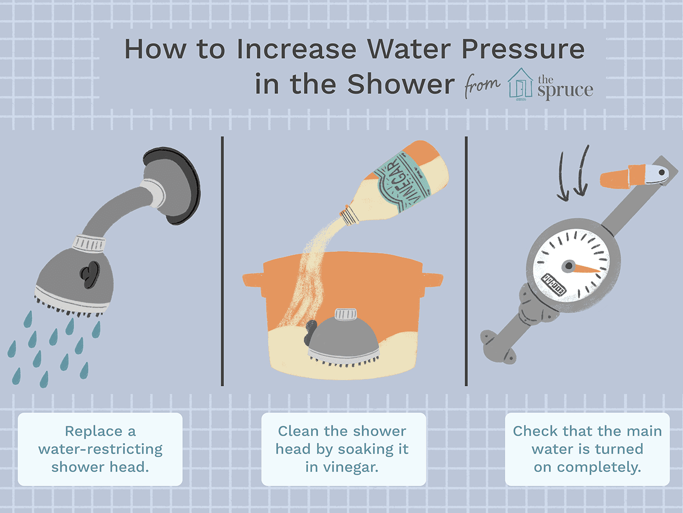 How To Increase Your Low Shower Pressure