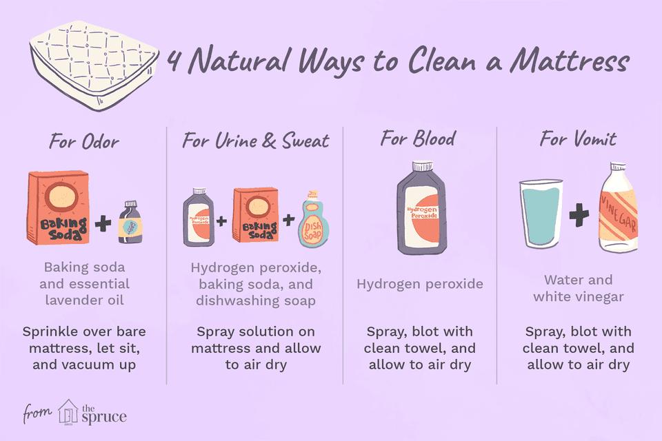 4 Natural Ways to Clean a Mattress