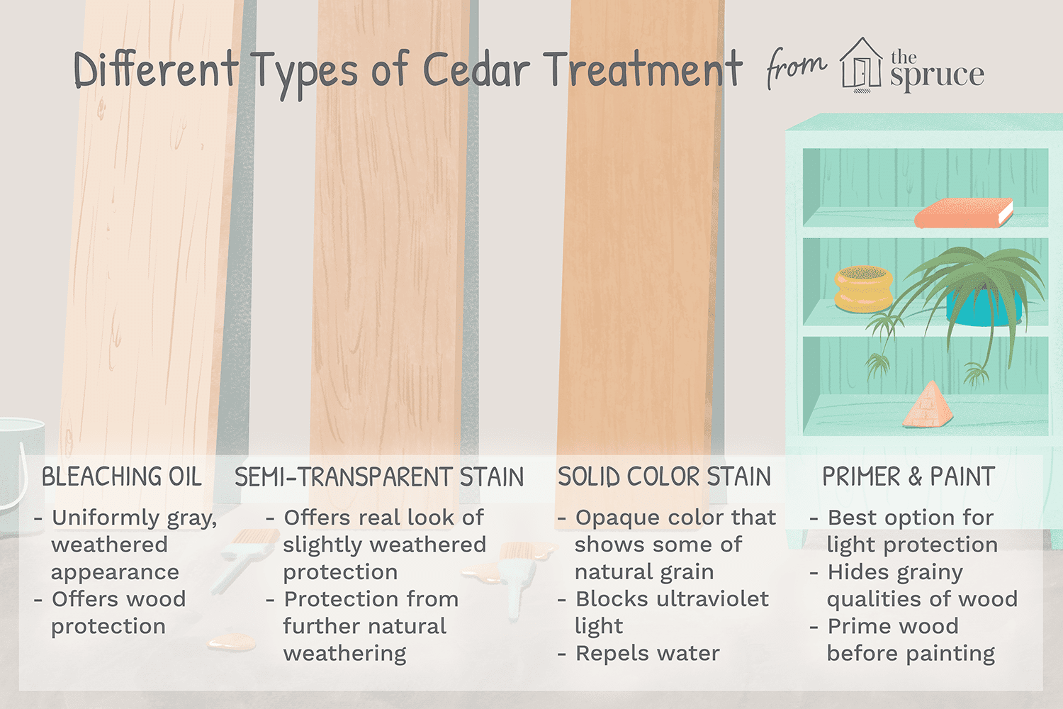 Staining Cedar Wood How To Keep It Colorful And Protected